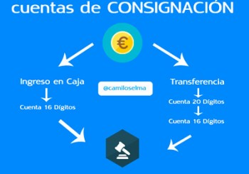 Cuentas de Consignacion