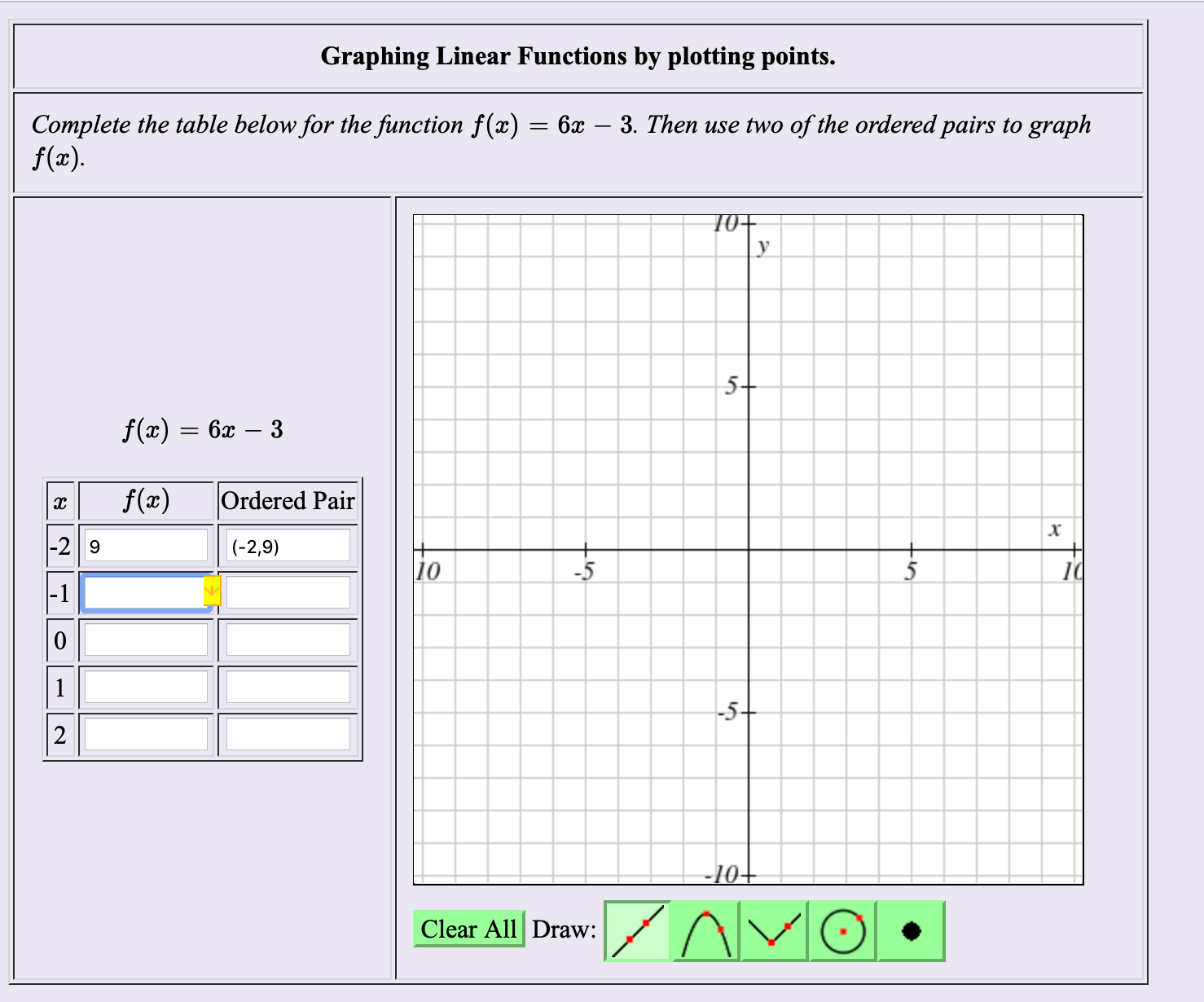 Answered Graphing Linear Functions By Plotting