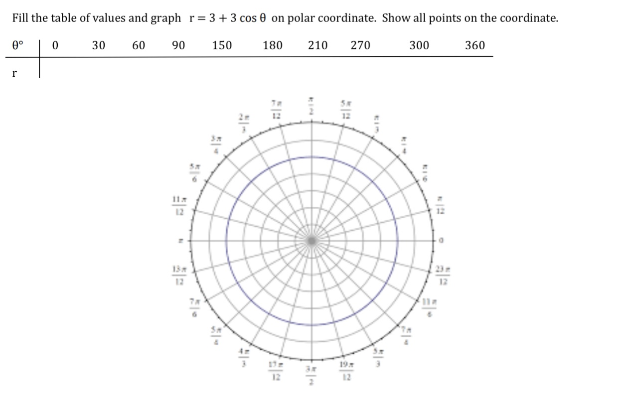 Answered Fill The Table Of Values And Graph R 3