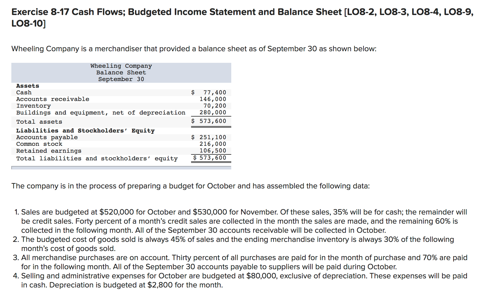 Answered Exercise 8 17 Cash Flows Budgeted