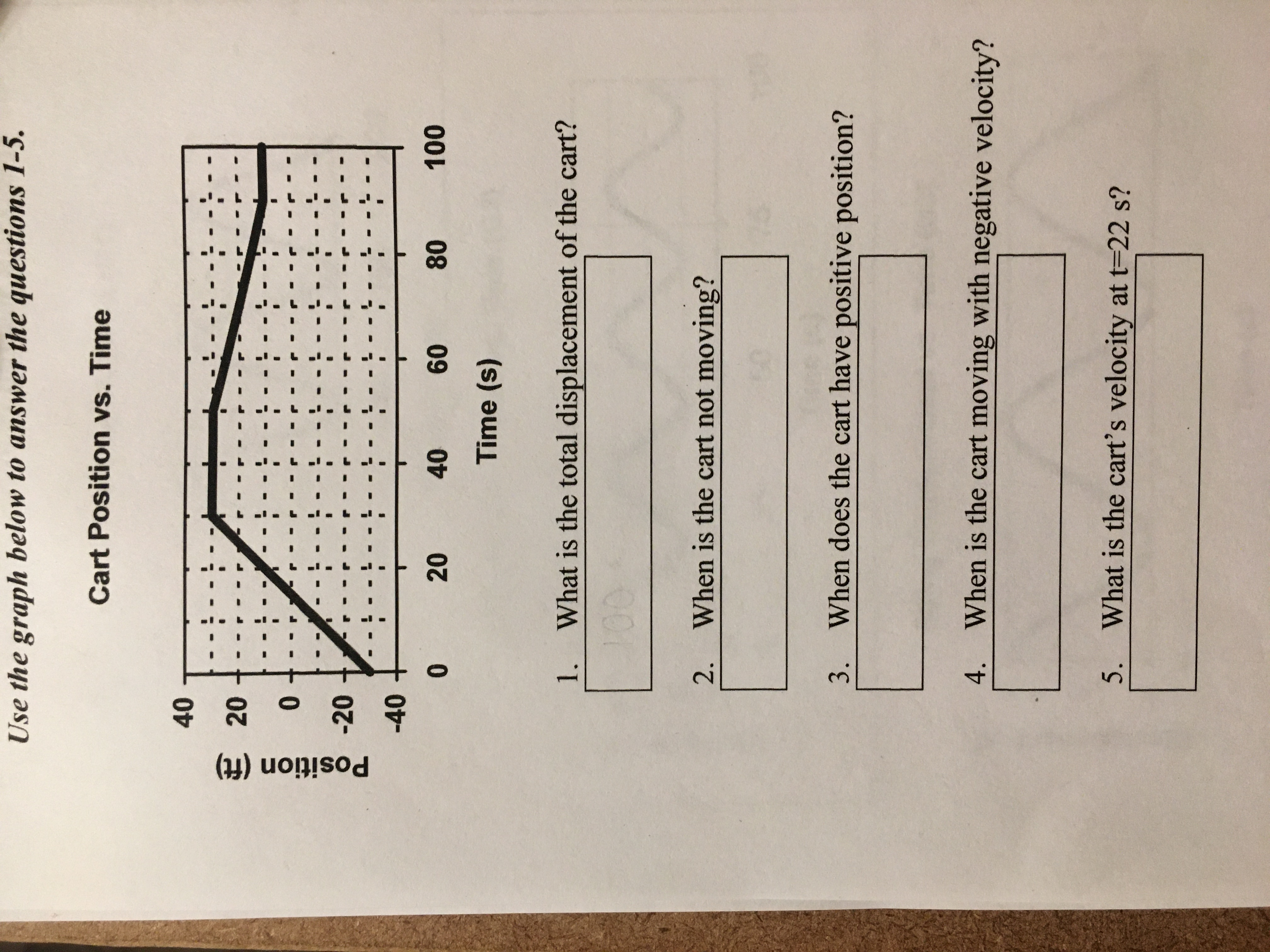 Answered Use The Graph Below To Answer The