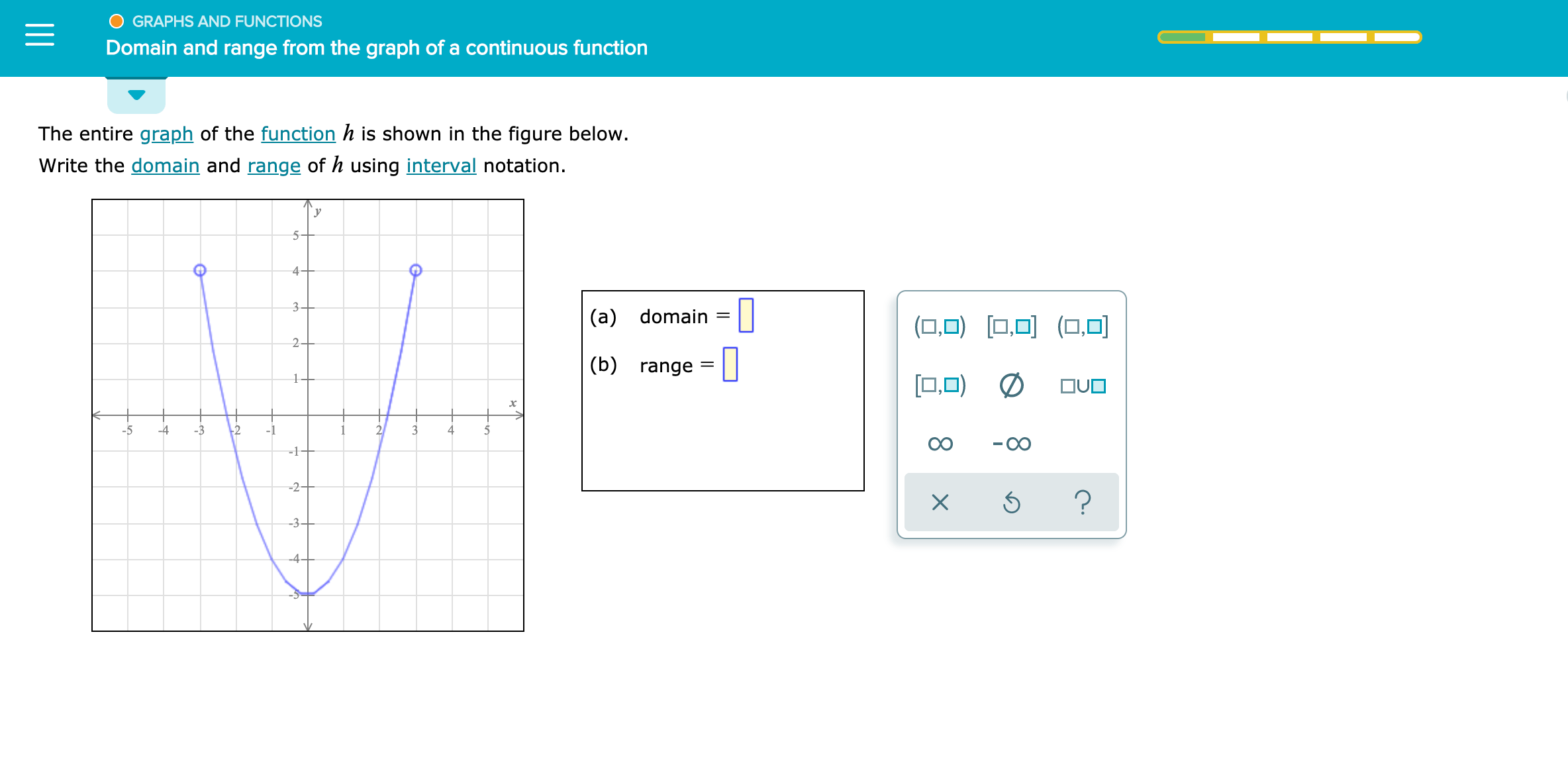 Answered Graphs And Functions Domain And Range
