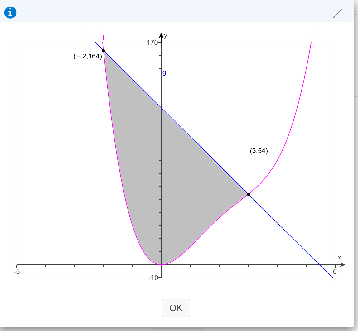 Answered Find The Area Of The Shaded Region 3
