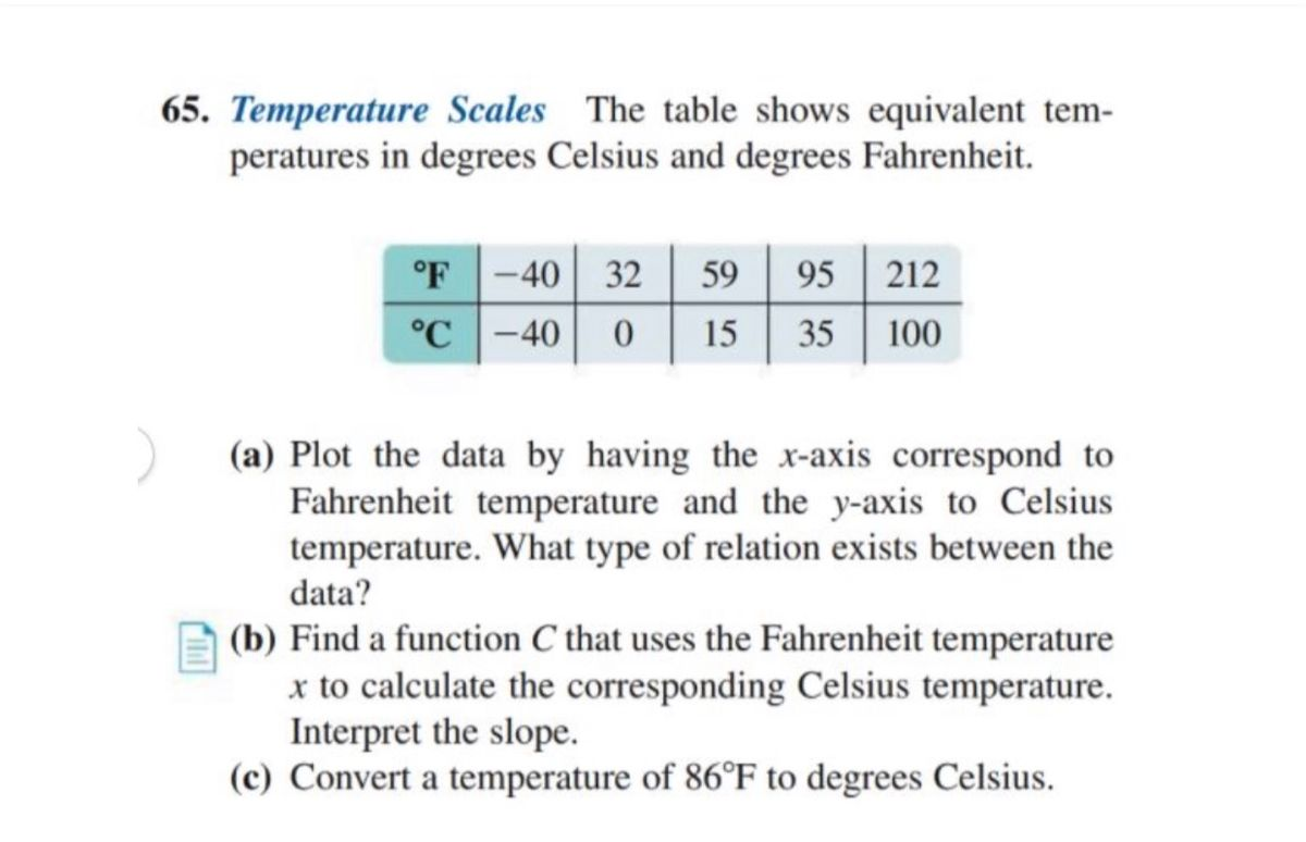 Answered Temperature Scales The Table Shows