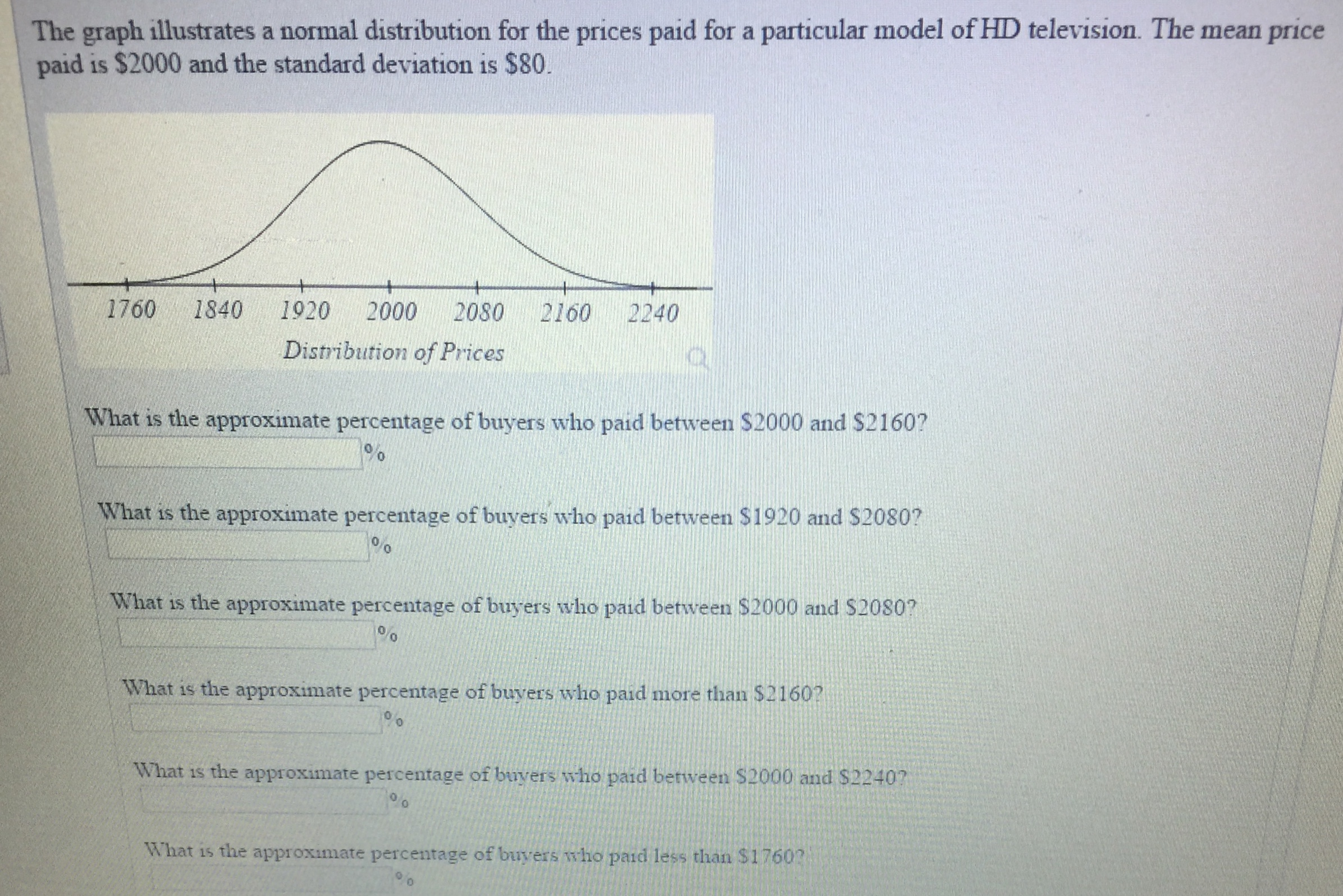 Answered The Graph Illustrates A Normal