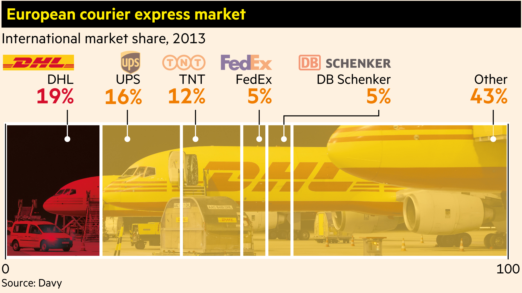 Market Eagle Giant Express