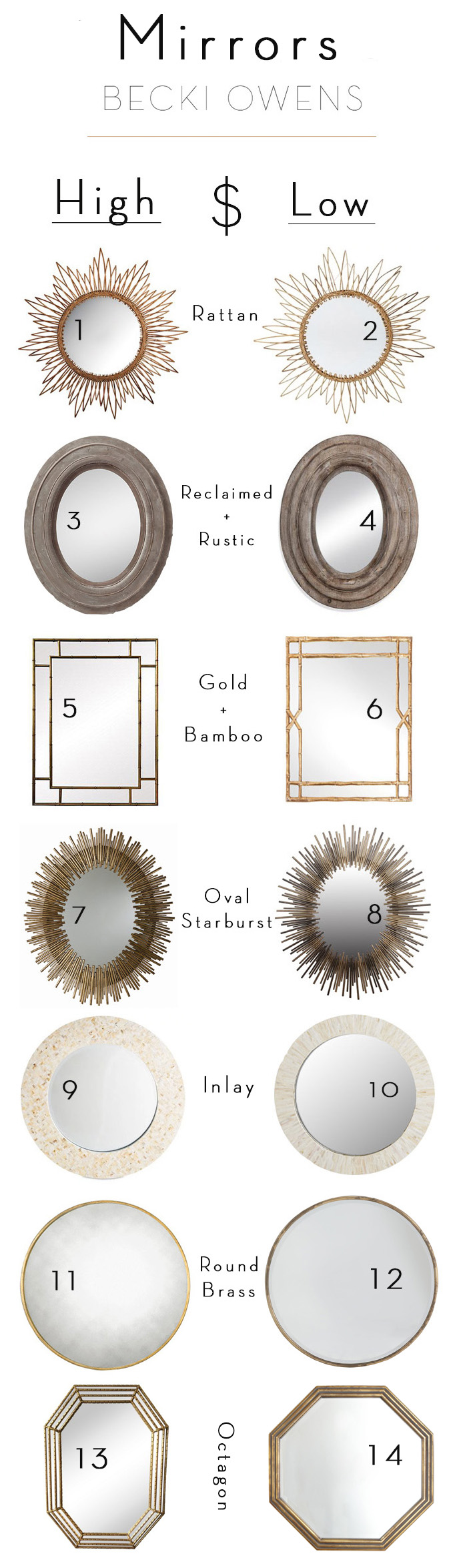 splurge and save mirrors becki owens