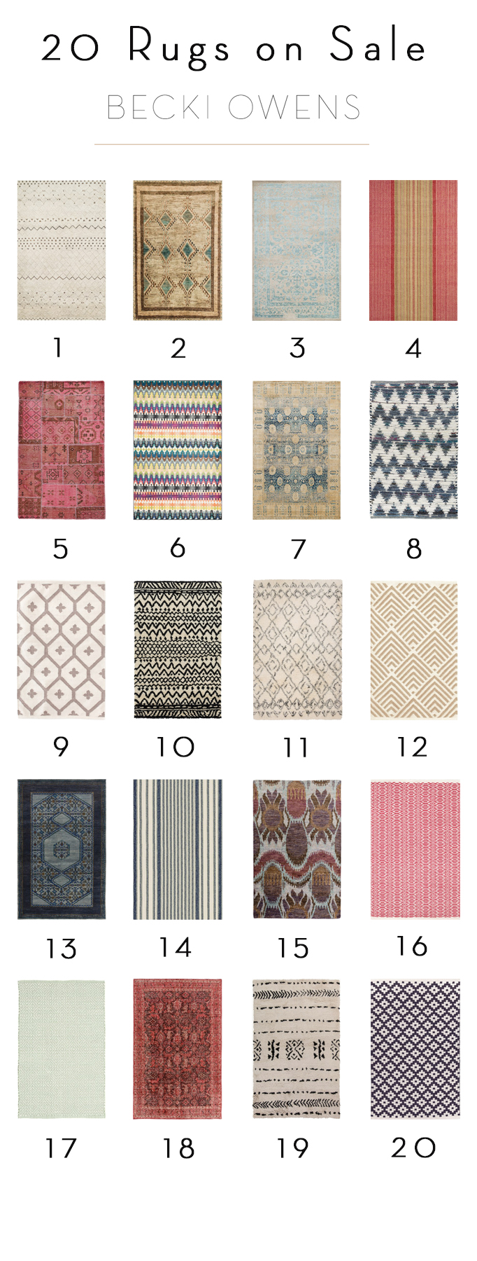 20 Kitchen Rugs on Sale