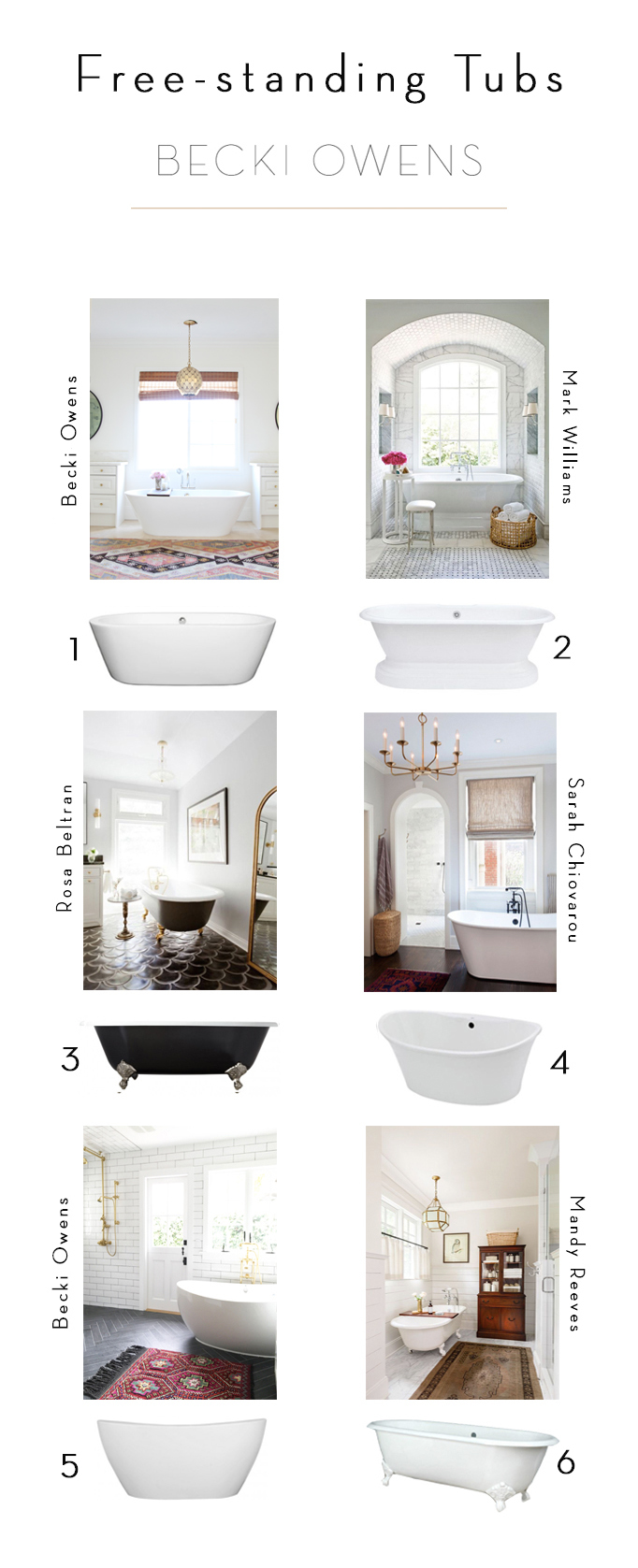 freestanding tub ideas