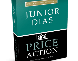 E-book Price Action para Forex
