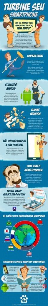 Infográfico - Como deixar o smartphone mais rápido