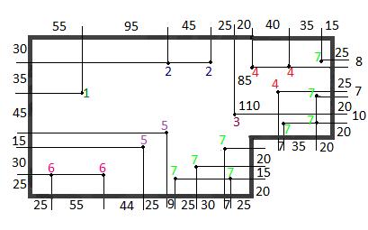 схема посадки цветника