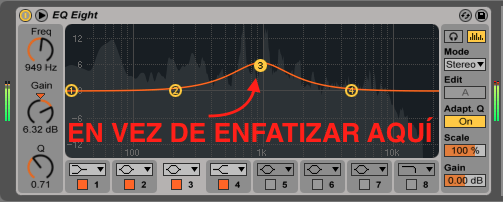 trucos de mezcla para música electrónica