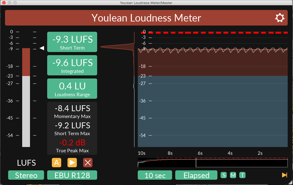 youlean loudness meter