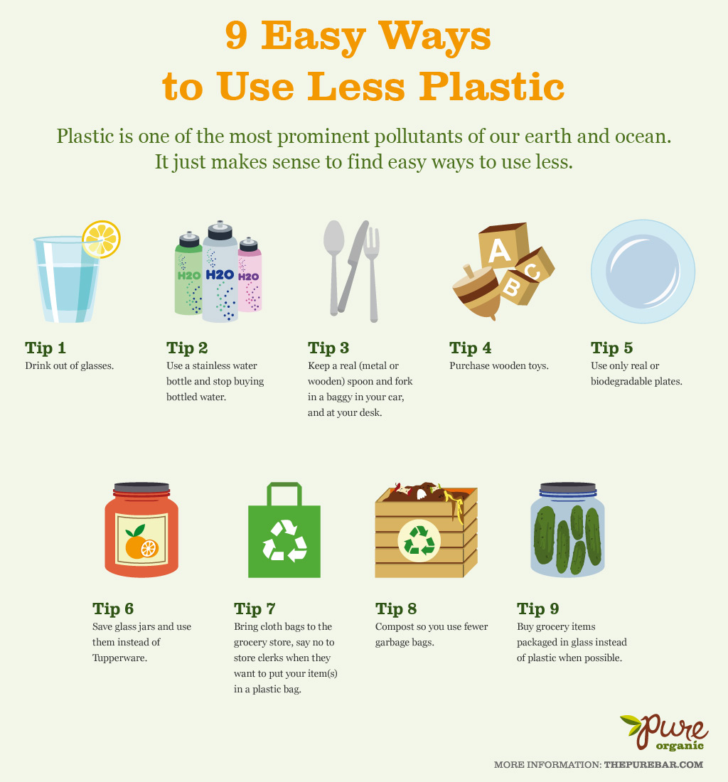 9 Easy Ways To Use Less Plastic Infographic