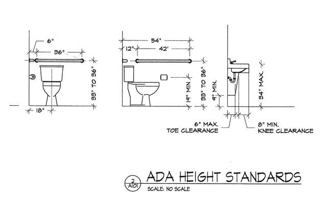 Bathroom Sign Mounting Height ada bathroom accessories heights. ada bathroom accessories 30476