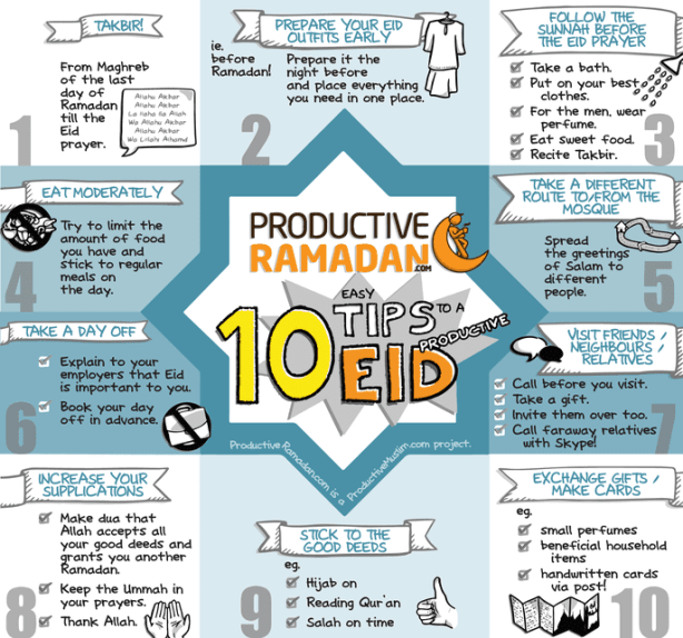 [Ramadan Doodles] 10 Tips to a Productive Eid