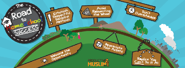 [Doodle of the Month] The Road to Homeschool Success | ProdcutiveMuslim
