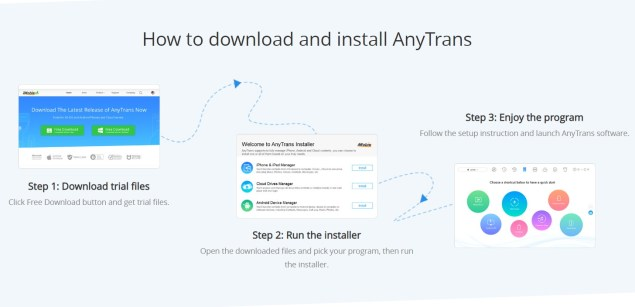 AnyTrans Crack 7.0.2 With Activation Code (32 bit, 64 bit) {Updated}