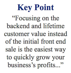 Product Launch Formula Strategies