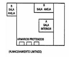 Esquema Solución A: APQ en el interior
