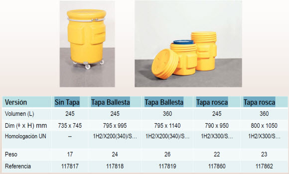Bidones de salvamento: Encapsulamiento de bidones para el transporte de mercancias peligrosas