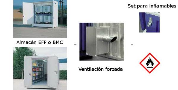 Almacén exterior con REI-120, cubeto de retención integrado, puesta a tierra, pararrayos y señalización. Ejemplo: EFP o BMC DENIOS + Ventilación Forzada + Kit para inflamables