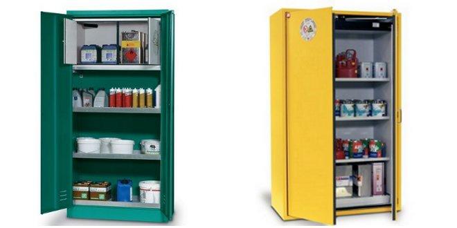 Armarios protegidos para almacenar sustancias inflamables: ITC MIE APQ 1