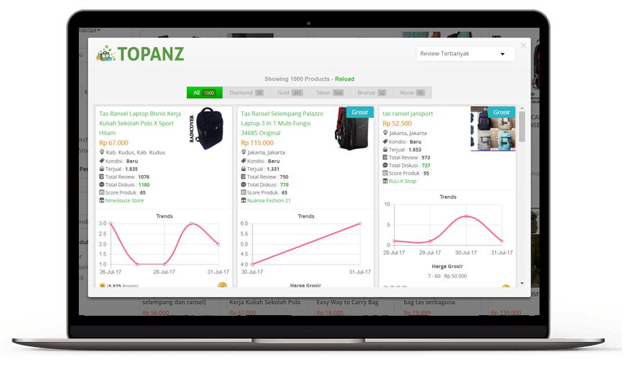 Tool riset produk tokopedia