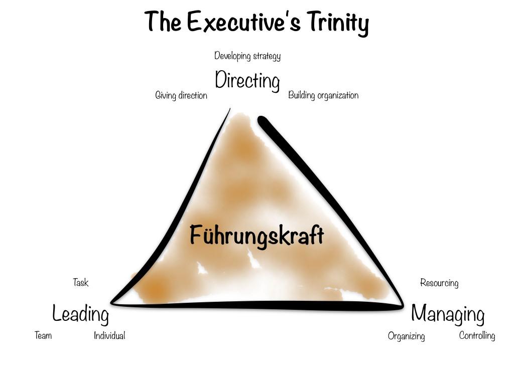 Executive's trinity