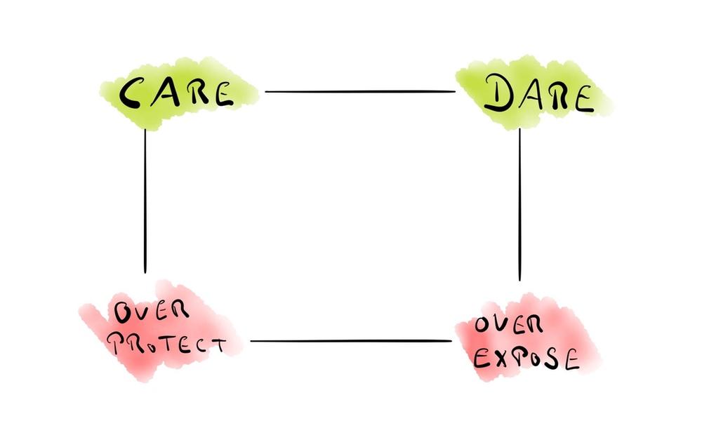 care - dare 1000x600
