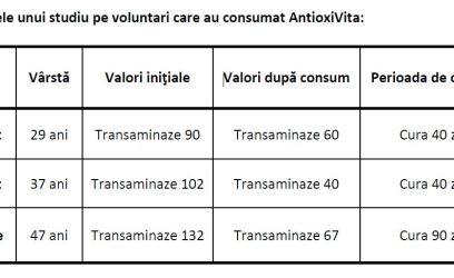 antioxivita-afectiuni-antioxidant