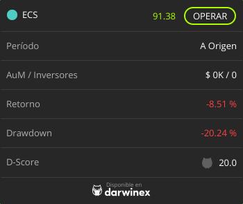 ECS.4.21