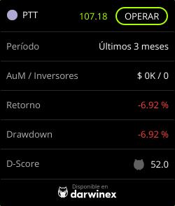 PTT.4.18
