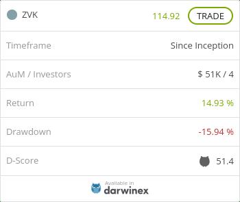 ZVK.4.1
