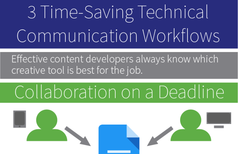 Technical Communication Workflows Infographic Teaser