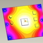 Electronics Cooling Thermal Analysis