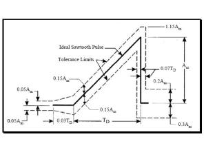 solidworks simulation premium dynamics