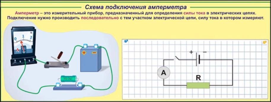 Стингтің температурасын реттеу және тұрақтандыру - негізгі функциялар;