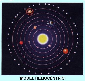ssolarheliocentric