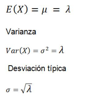 media de Poisson distribucion