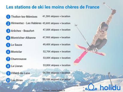 Ski Erasmus