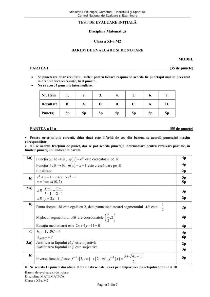 Test initial cls. a XI M2-5