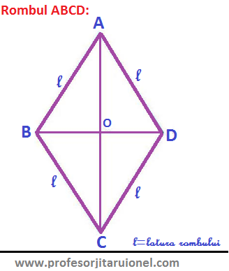 ROMBUL (proprietati si probleme rezolvate geometrie clasa a 7-a ...