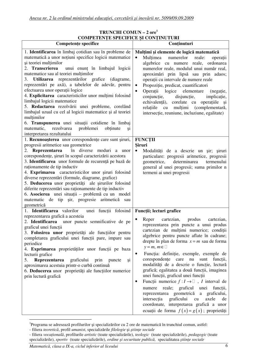 Programa-scolara-matematica-clasa-a-9-a.PDF-06