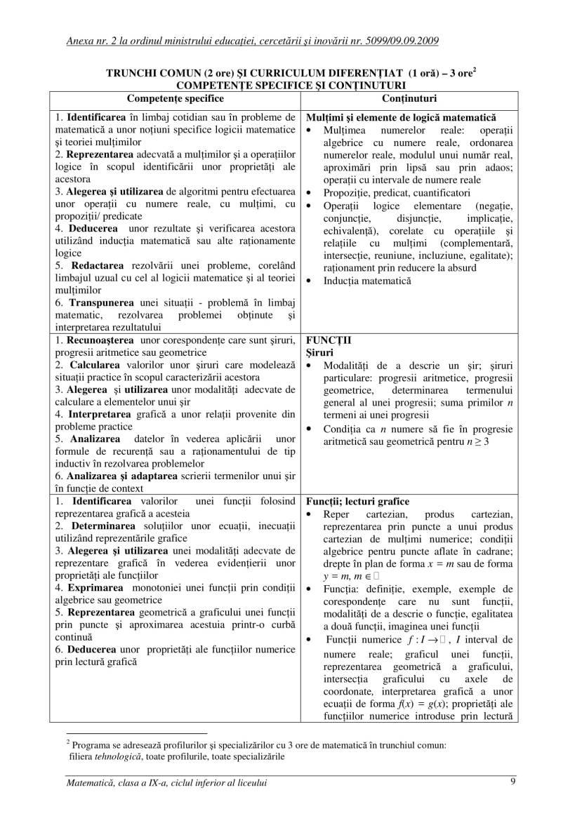 Programa-scolara-matematica-clasa-a-9-a.PDF-09