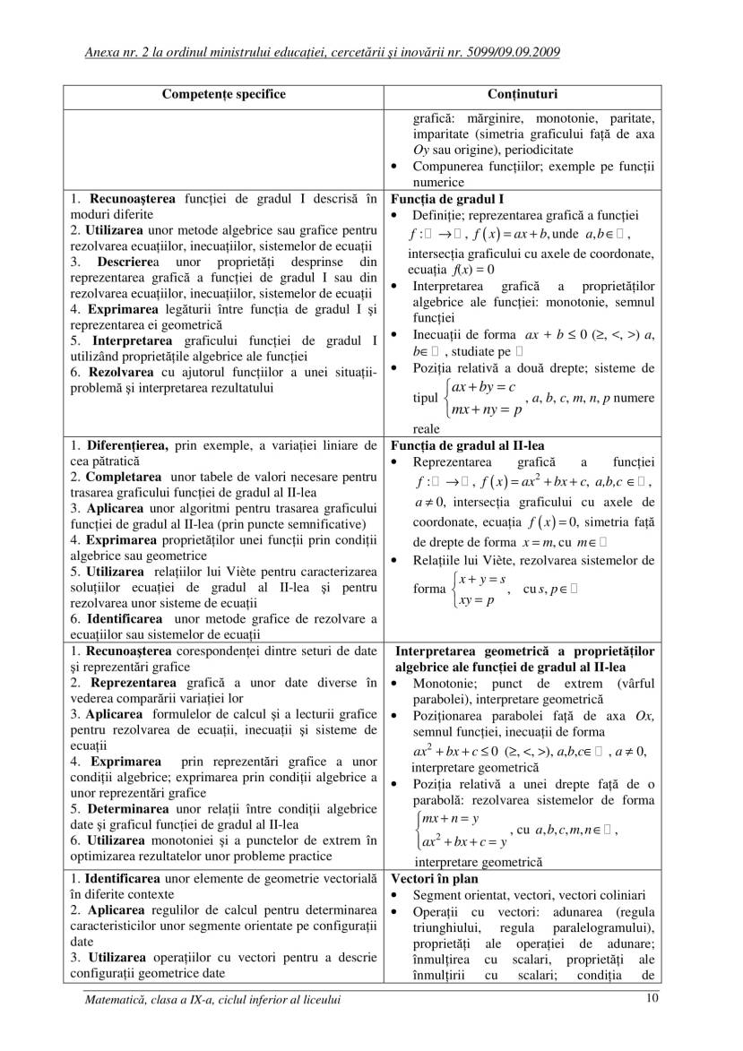 Programa-scolara-matematica-clasa-a-9-a.PDF-10