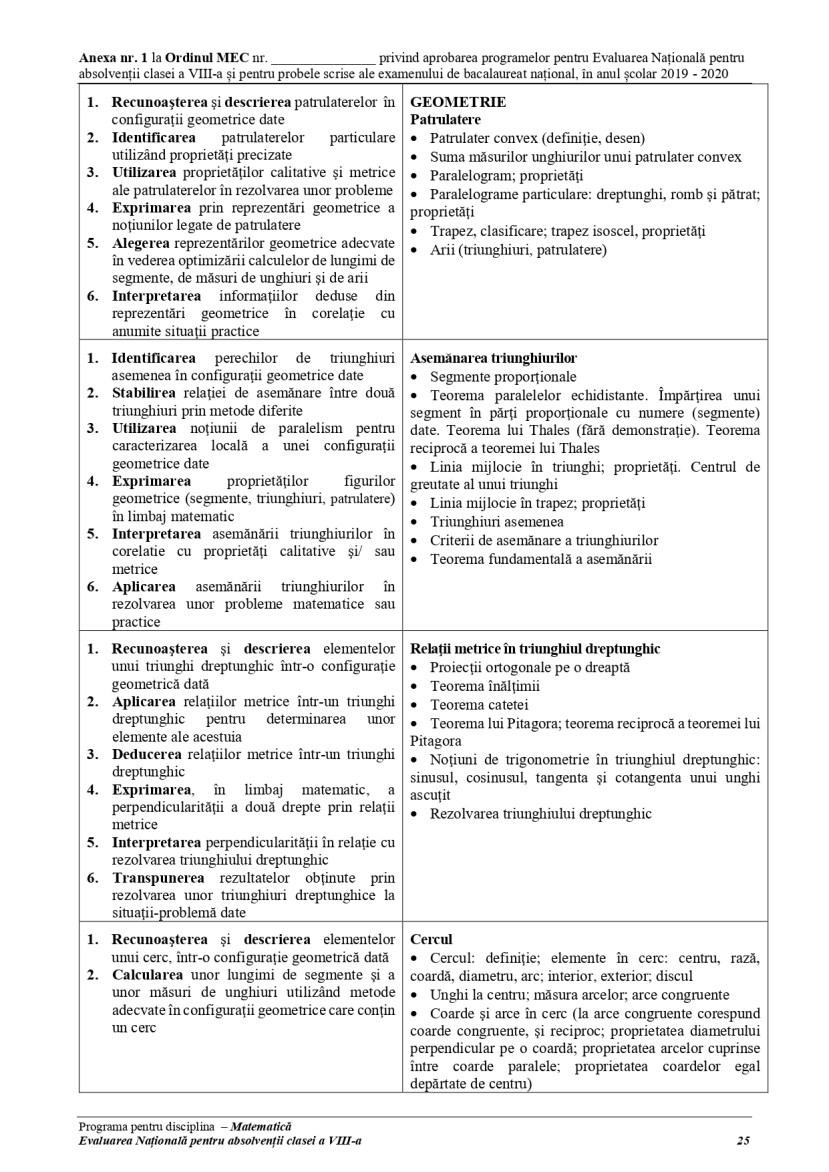EN MATE Anexa_1_OMEC4115_page-0008