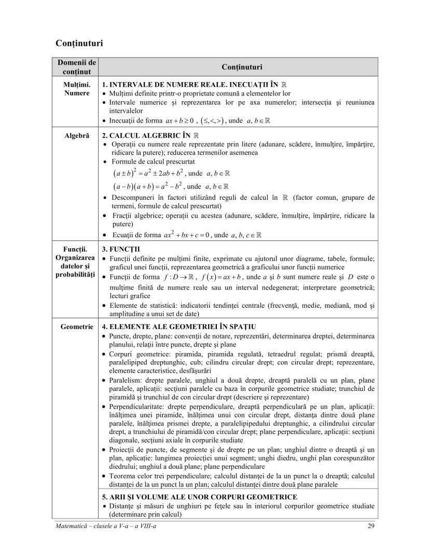 Programa-scolara-Matematica-an-scolar-2020-2021-clasa-a-8-a-5