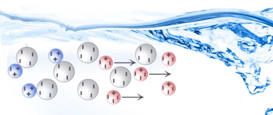 Apa itu Air Deionisasi dan Apa Kegunaannya?